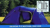Четырехместная туристическая палатка Coleman 1009 с отдельным тамбуром