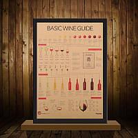 Постер Винотека в стиле ретро, для баров, ресторанов  51см *36см