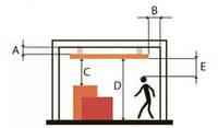 Как рассчитать мощность инфракрасного обогревателя?