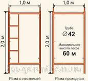 """Рама проходная """"Атлант"""" 42*1,5 мм полим"""