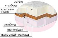 Матрас Memotex Kokos Matro-Roll-Topper / Мемотекс Кокос Matroluxe