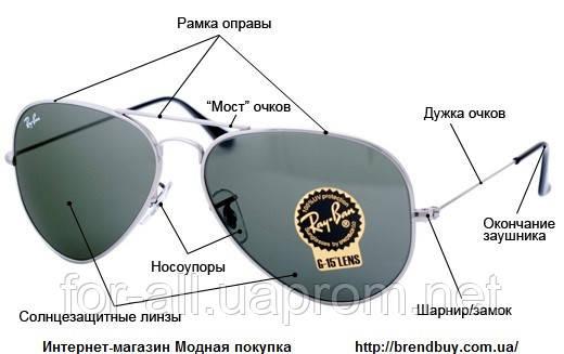 Как выбрать солнцезащитные очки. Советы от интернет-магазина Модная покупка