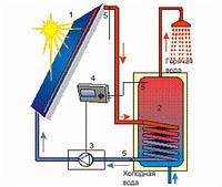 Эффективное отопление производства. Киевская область