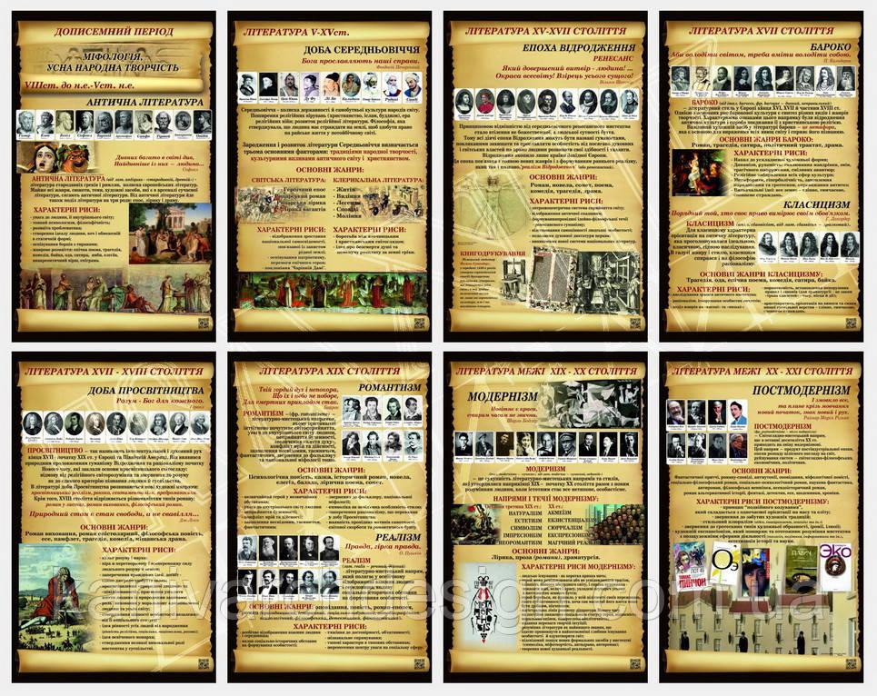 Комплект плакатів в кабінет СВІТОВА ЛІТЕРАТУРА, фото 1