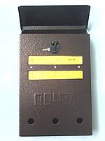 Почтовый ящик с адресом, Харьков