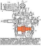Коробка переключения передач КПП ГАЗ-53, ГАЗ-52, ГАЗ-66, ГАЗ-3307, фото 2