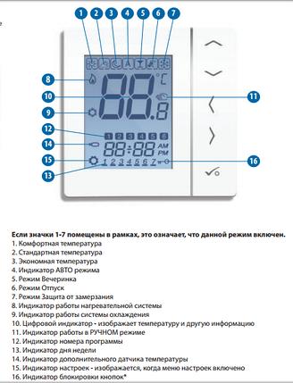 Программируемый электронный терморегулятор с функцией NSB, Salus VS30W, встраиваемый, белый, фото 2