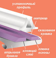 Биговальный канал 0,4Х1,3мм пластик (25,2м)