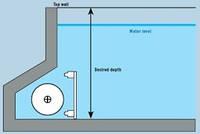 Покриття ролетне підводне RollFit біле 6х12 м електричне, фото 1