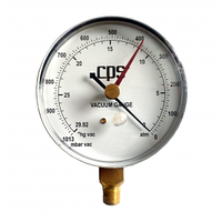 Bакуумметр механический RGVAR CPS
