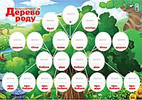 """Азбука в картинках В4 """"Дерево рода"""" А3"""