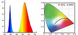 Фитоматрица полного спектра 50W, 400nm-840nm 220В, фото 3