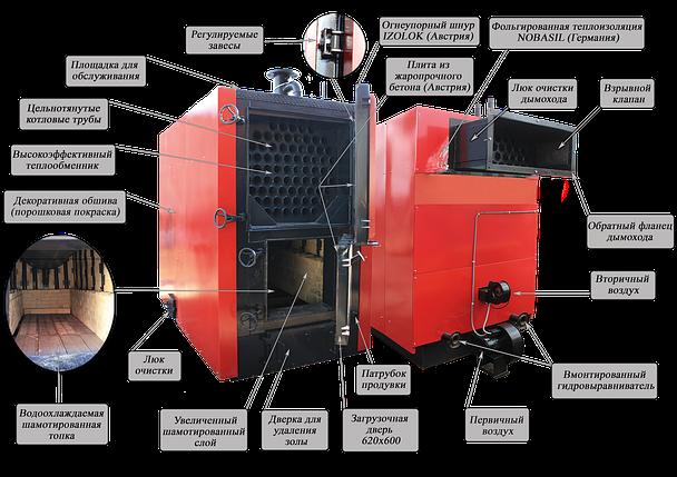Стальной трехходовой водогрейный котёл серии BRS 100-2500 LM с механизированной подачей топлива, фото 2