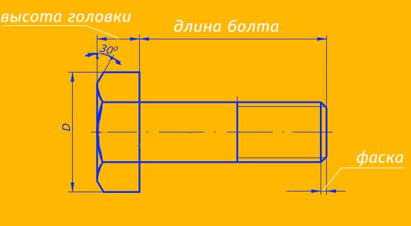 Длина болта, винта, шпильки - как рассчитать, определить