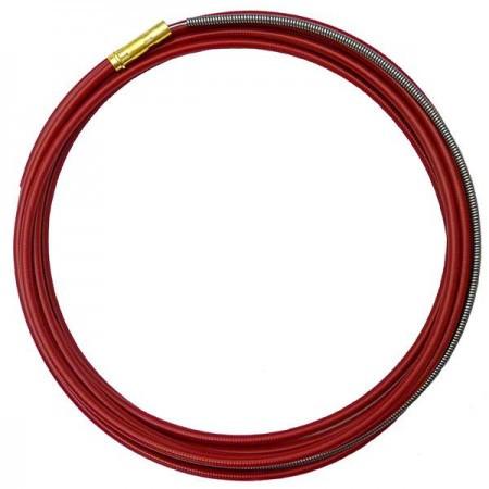 4188581 Направляющий канал 0,9-1,2 3m красный kemppi