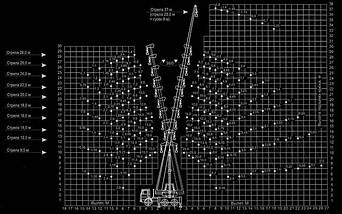 Автокран «КЛИНЦЫ» КС-55713-6К-3 на базе МАЗ-6303А3, фото 3