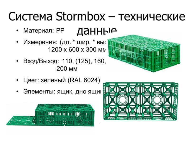 Дренажные блоки Stormbox