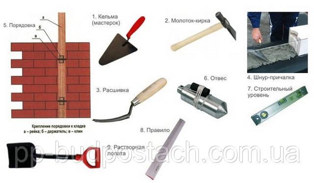 Кирпич: инструмент и приспособления для укладки.