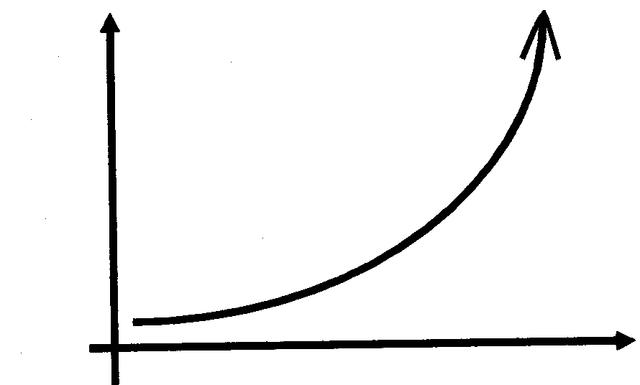 Перспектива спроса светодиодной продукции через два года