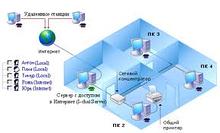 Монтаж, налаштування, обслуговування локальних мереж