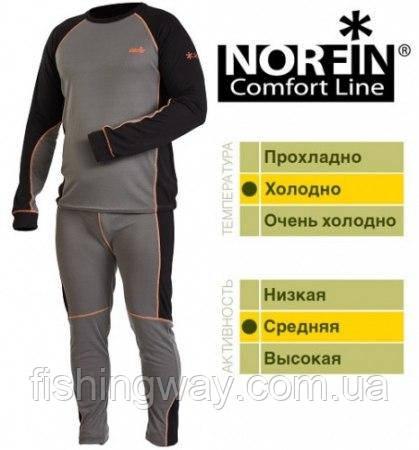 Термо белье Norfin Comfort Line/серое (1слой) S
