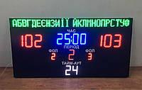 Спортивное табло для баскетбола с отображением счета игры, периода, времени и фола, название команд