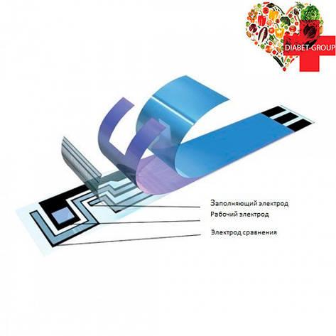 Тест полоски Фри Стайл Оптиум (Freestyle Optium) 50 шт. 2 упаковки, фото 2