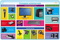 Комплект плакатов по информатике 2-4 классы