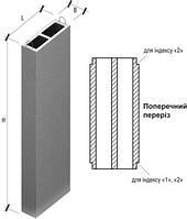 Вентиляционные блоки ВБС -33-1
