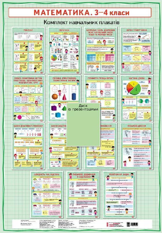 Математика 3-4 класи. Комплект навчальних плакатів