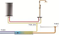 Энергосберегающие решения компании «INNOVA» для снижения затрат на ГВС.