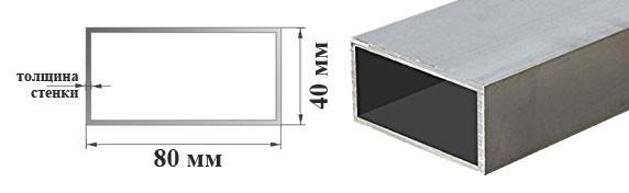Алюминиевые профильные трубы прямоугольные 80х40