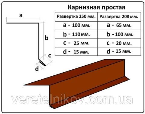 Карнизная простая планка — 208 мм (2 м)