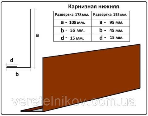 Планка карнизная (лобовая) нижняя - 178 мм (2 м)