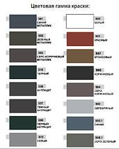 Термостойкая краска HANSA 400 мл (16 цветов), фото 3