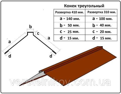 Конек треугольный - 310 мм (2 м)