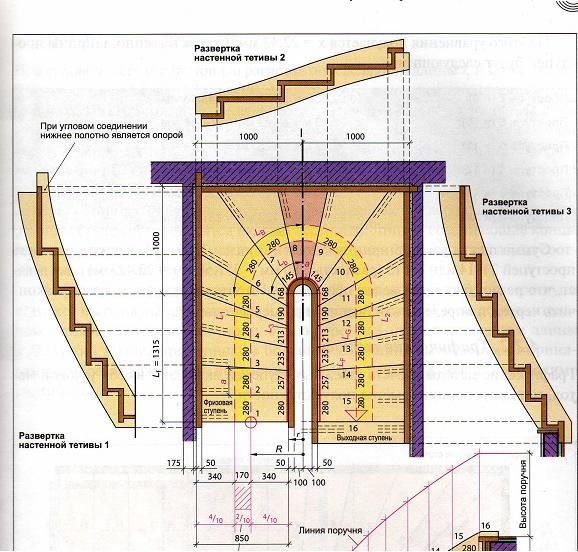 Соблюдайте нормы проектирования лестниц
