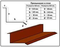 Планка (пристенная) примыкания - 250 мм (2 м)