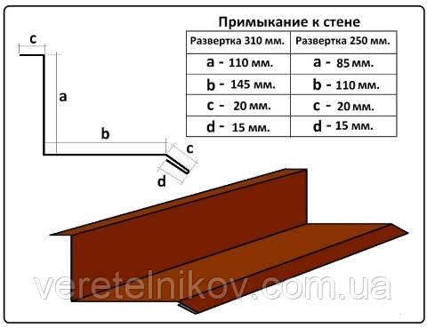 Планка (пристенная) примыкания — 250 мм (2 м)