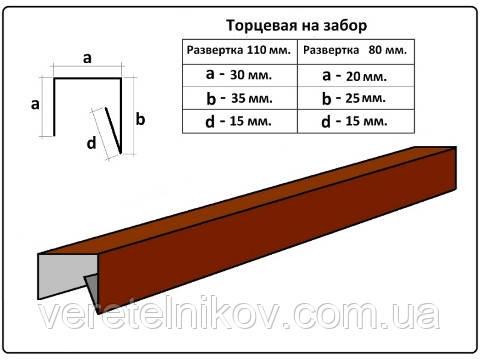 Планка торцевая для забора - 110 мм (2 м)