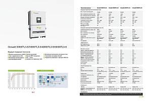 Сетевой инвертор Growatt 30000 TL3 S (30 кВт 3 фазы 2 MPPT + Shine WiFi), фото 3
