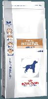 Корм для собак при нарушениях пищеварения Royal Canin GASTRO INTESTINAL LOW FAT 1.5 кг