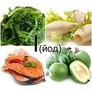Витамины с йодом