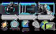 Автодержатель для планшета Promate Mount-Tab Blue, фото 3