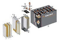 Тяговая батарея для погрузчика любого типа электро погрузчика