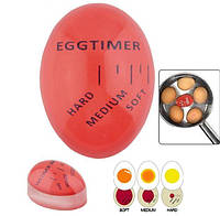 Таймер для варки яиц – варить яйца теперь легко!