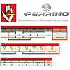 Перчатки Ferrino Spire XS (6-6.5), фото 4