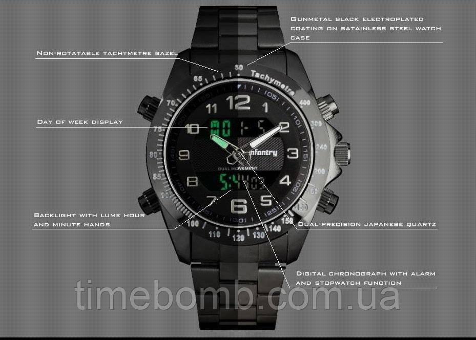 Купить наручные мужские часы черные