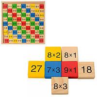 Деревянная игрушка Набор первоклассника M00832 таблица умножения