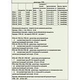 Резистор ППБ-3А 10 кОм±5% переменный, проволочный, регулировочный, фото 3